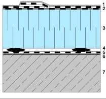 swisspor thermoflat system